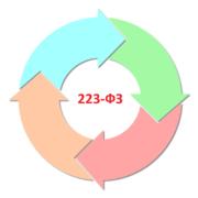 Основные изменения законодательства 223-ФЗ в 2018 году